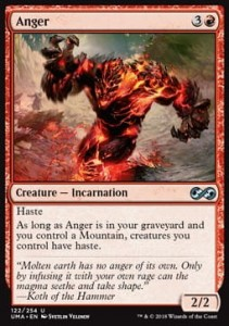 Anger (Ultimate Masters)